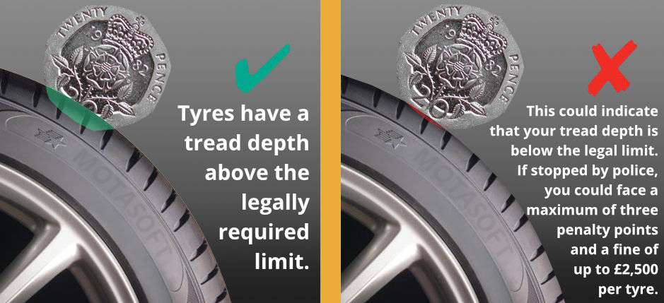 20p tyre tread image - Tyres Whitby